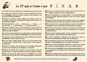 règles pixar format